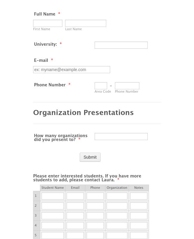 Organization Presentation Post-Mission Report