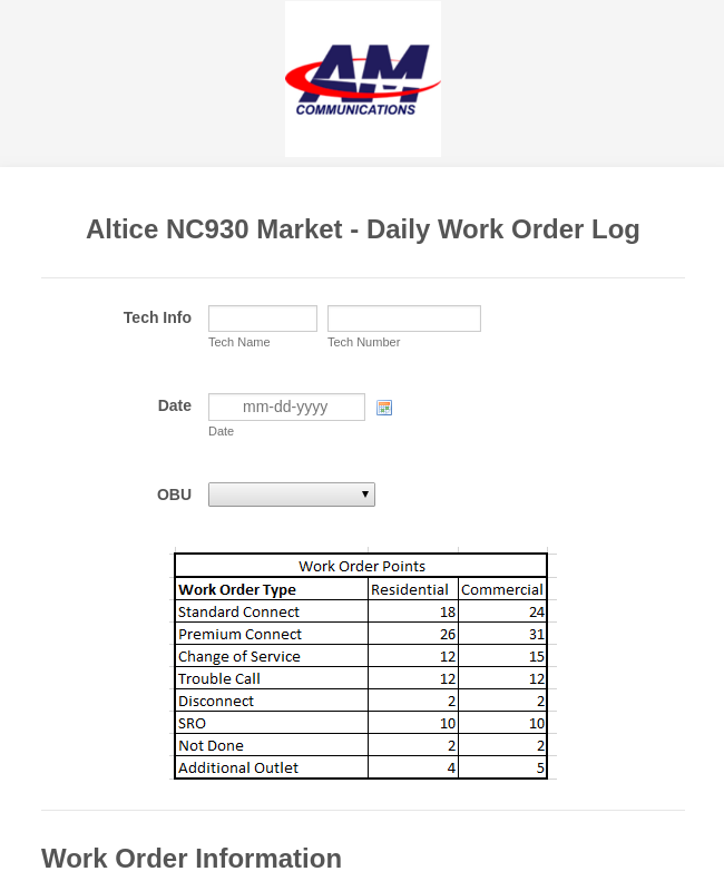 Altice NC930 Market - Daily Work Order Log