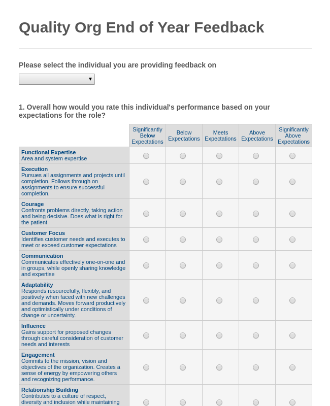 Employee Performance Evaluation Form
