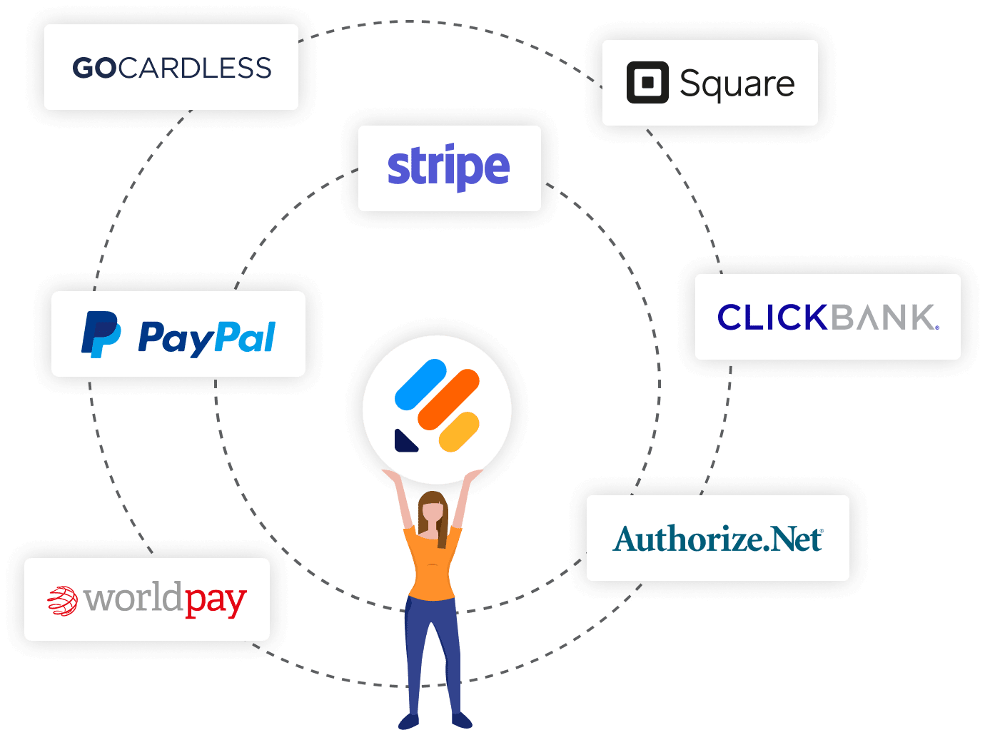 Secure Payment Collection