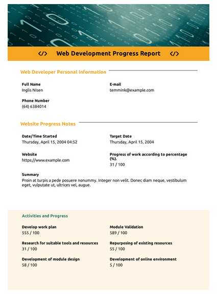 Web Development Progress Report