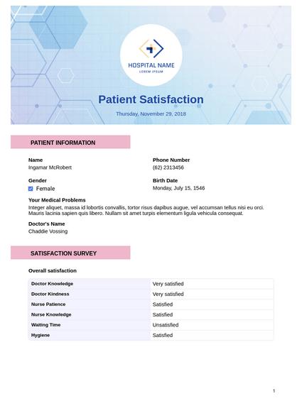 Patient Satisfaction Survey Template